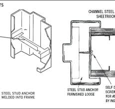 door jamb diagram. Hollow Door Jamb Diagram