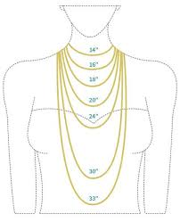 Necklace Chart Diagram Of Necklace Get Rid Of Wiring Diagram Problem