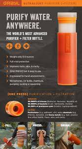 Purifying Drinking Water Best 10 Water Purification Ideas On Pinterest Zombie Apocalypse