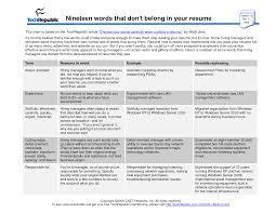 Wording For Resume 9 Resume