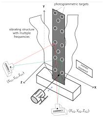 Sensors 16 00359 g002 1024 figure 2 schematic