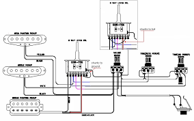 fender wiring diagram stratocaster hss wiring diagram fender n3 pickup wiring diagram diagrams and schematics