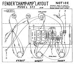 Diagram fine how s work stunning guitar wiring