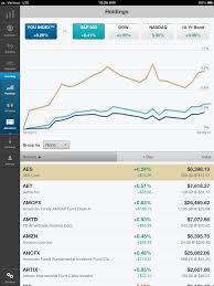 Personal Capital iPad Investing Portfolio Holdings Allocation You ...