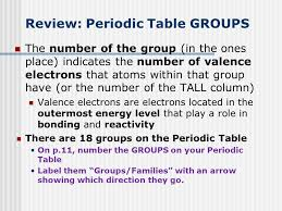 Periodic Table Design. - ppt video online download