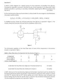 Solved Question 4 A Write A Block Diagram For A Typical