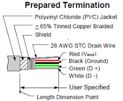 usb just chopped a cable, is red power, black ground Usb Power Cable Wiring Diagram enter image description here usb power supply wiring diagram