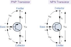 transistor as a switch using transistor switching transistor basics