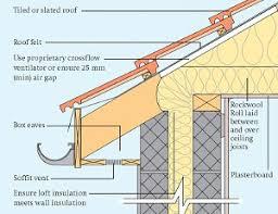 Rockwool Roll Loft Insulation 150mm | Mineral Wool Insulation ... & 150mm Rockwool Roll Loft Insulation Adamdwight.com