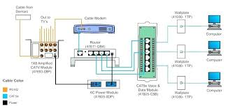 cat5 wiring wall plate cat 5 wiring diagram diagrams me crossover cat5 wiring wall plate wiring diagram wiring diagram cat diagrams for arctic keystone jack cat5 wiring wall plate wiring diagram