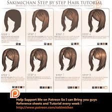 hair turorial by sakimichan hair turorial by sakimichan
