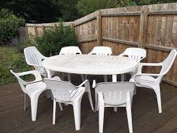 have a plastic garden table at your