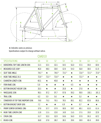 Cannondale Size Chart Height Another Boring Supersix Sizing Thread 48 Or 50 Weight