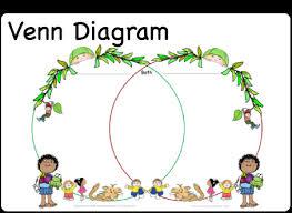 Art Venn Diagram Free Diagram Cliparts Download Free Clip Art Free Clip Art On