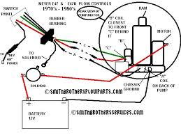 meyer e com meyer e snow plow pump information parts typical early e 47 wiring diagram