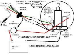meyers snow plow wiring diagram