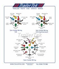wiring diagram for trailer lights south africa iron blog 7 way trailer wiring diagram at Vehicle Tow Plug Wiring Diagram