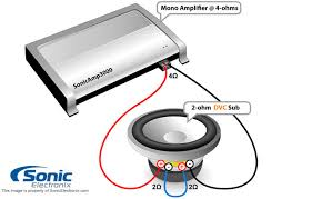 subwoofer wiring diagrams sonic electronix mono amp see diagram