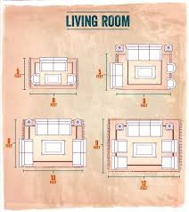 brilliant what is the standard size for a living room area rug in standard area rug sizes