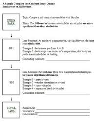 images about compare and contrast on pinterest   compare and    compare and contrast essay sample for kids   google search  outline chunking tactic
