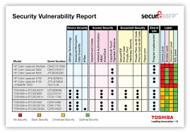 Sample Security Assessment sample security assessment faticstk sample security assessment 1