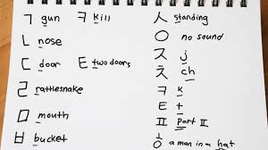 Korean alphabet, although formulated on a purely phonetic basis, is in fact a phonemic. Learn Hangul ͕œê¸€ Korean Alphabet In 30 Minutes Youtube