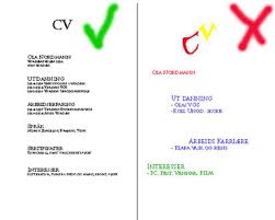 Cosy How To Make A Perfect Resume Step By Get Your Online In 5 Easy