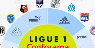 At the top of the french football league system, it is the country's primary football competition. 2018 19 Ligue 1 Kit Battle 12 Different Brands For 20 Teams Footy Headlines