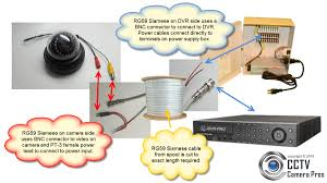 cat 5 wiring diagram posite video or s wiring diagram libraries bnc connector wire diagram wiring diagrams scematicrg59 siamese coax cable wiring guide for analog cctv cameras