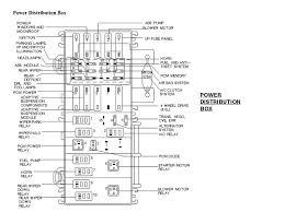 cucv fuse box diagram data wiring diagram blog m1009 fuse box wiring diagram for you u2022 truck fuse box diagram cucv fuse box diagram