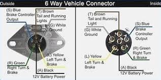 trailer wiring diagrams north texas trailers fort worth 6 way connectors diagram