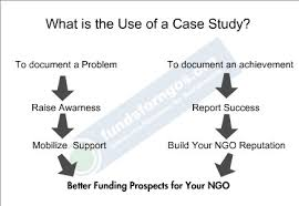 Case Study Essay Writing Samples These articles committed to impotent tips  and instructions on how to     Neil Patel