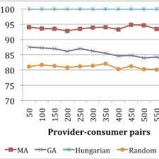 research paper review online quantitative