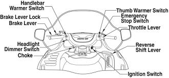 snowmobile operator s manual