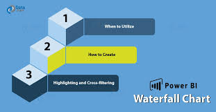 Power Bi Waterfall Chart Multiple Measures Power Bi Waterfall Chart 8 Simple Steps To Create Dataflair