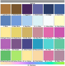 Anodizing Voltage Chart Niobium Colors Naturally Nickel Free