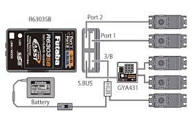 Futaba Receiver Chart Futaba Receiver Diagram Wiring Diagram Content