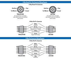 flat trailer wiring diagram wiring diagram 4 pin round trailer wiring diagram diagrams