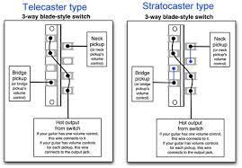fender way switch wiring fender image wiring diagram 3 way switch wiring guitar wiring diagram schematics on fender 3 way switch wiring