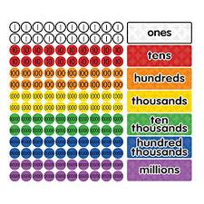 Place Value Flip Chart Printable Place Value Amazon Com