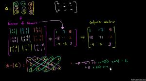 determinant of a 3x3 matrix shortcut method 2 of 2 khan academy