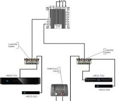 directv hr34 wiring diagram wiring diagram local hr34 wiring diagram wiring diagram centre directv genie wiring diagram best comcast home wiring diagram besthr34