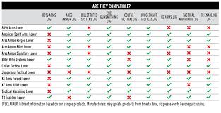 Ar 15 Tools Fixtures Prints Ar 15 Milling Jig Ar 15