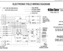 atwood thermostat wiring diagram most wonderful of atwood furnace atwood thermostat wiring diagram simple rv furnace hydro wiring diagram schematics wiring diagrams u2022 rh emmawilsher