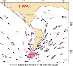 Rya Charts Rya Navigation Courses Chapter 7 Tide Prediction From