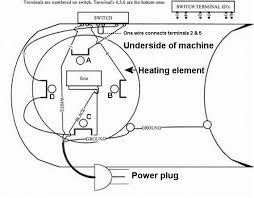 bench grinder wiring diagram bench image wiring help la pavoni europiccola heating element gasket removal on bench grinder wiring diagram