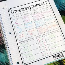 Comparing And Ordering Numbers Activities Saddle Up For
