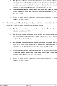 Ama Guides Upper Extremity Conversion Chart Guidelines For The Assessment Of Pdf Free Download