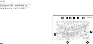 alfa romeo 156 wiring diagram alfa image wiring alfa romeo 156 sportwagen selespeed alfa romero 156 sportwagen on alfa romeo 156 wiring diagram