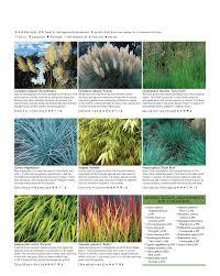 Artemisia Landscape Design Encyclopedia Of Landscape Design 2 Pages 151 198 Text
